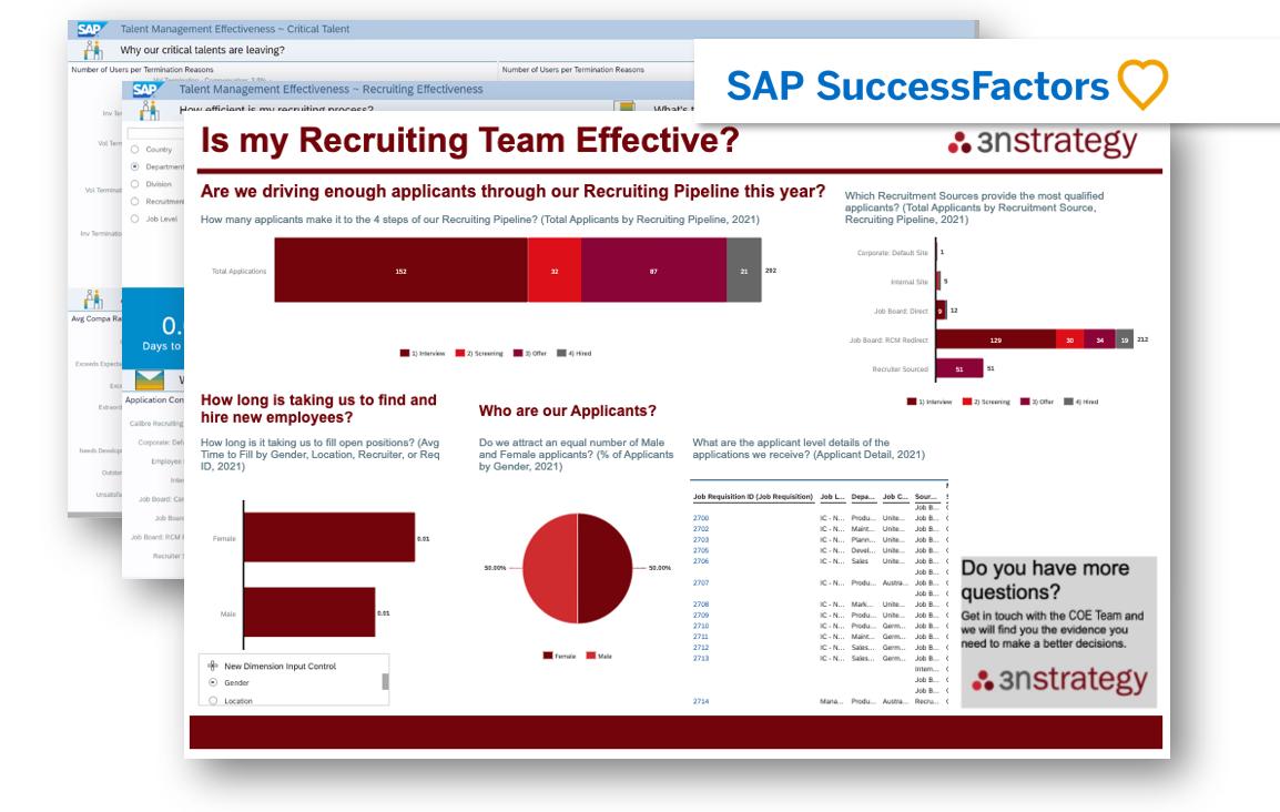3n Strategy SAP SuccessFactors Report Stories in People Analytics