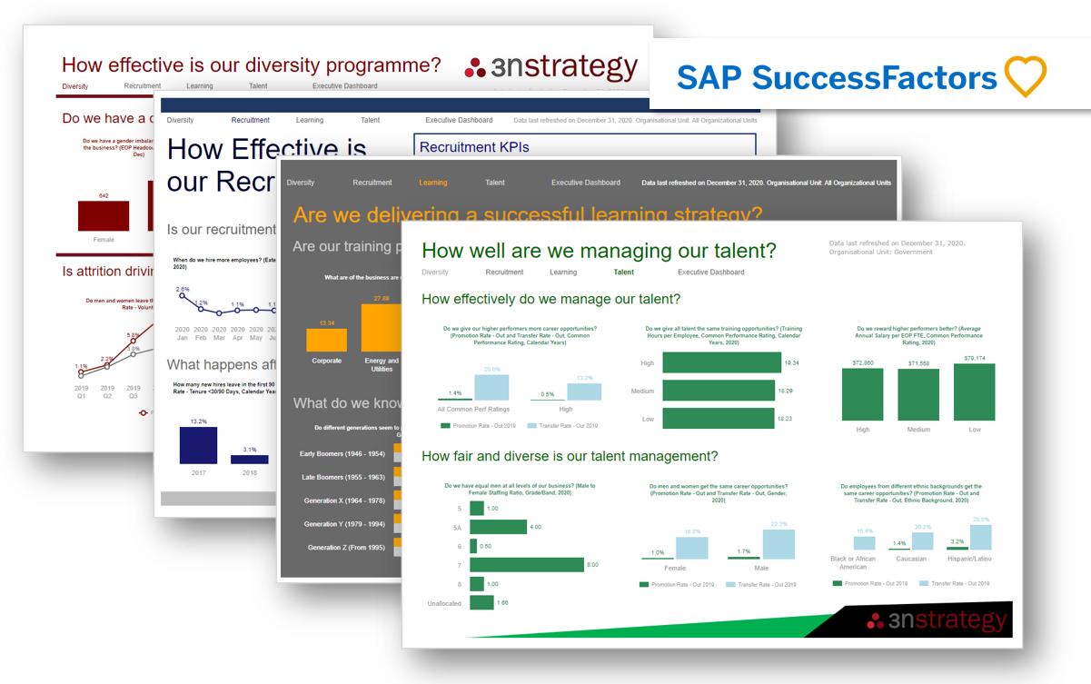 3n Strategy SAP SuccessFactors Workforce Analytics